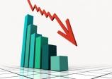 Pedidos de falência caem 19,0% no acumulado  em 12 meses, diz Boa Vista SCPC