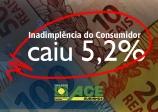 Inadimplência do consumidor caiu 5,2%, segundo ACE Ourinhos
